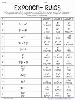 Properties Of Exponents Worksheet Inspirational Exponent Rules Fun Worksheet Breadandhearth
