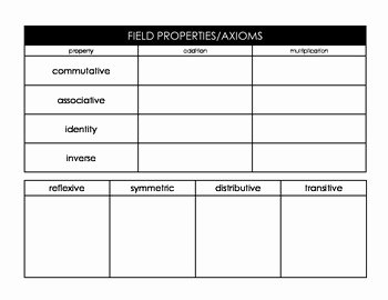 Properties Of Numbers Worksheet Awesome Properties Of Real Numbers Graphic organizer Practice