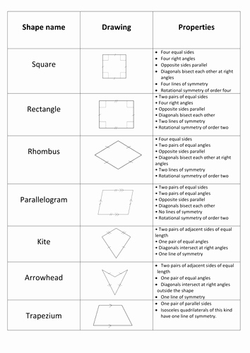 Properties Of Quadrilateral Worksheet Lovely Properties Of Quadrilaterals Matching Card Activit by