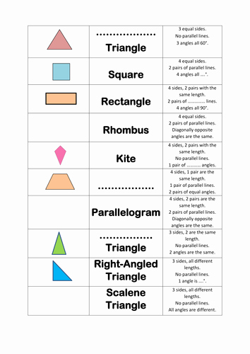Properties Of Quadrilateral Worksheet Unique Properties Of Shapes Quadrilaterals and Triangles by