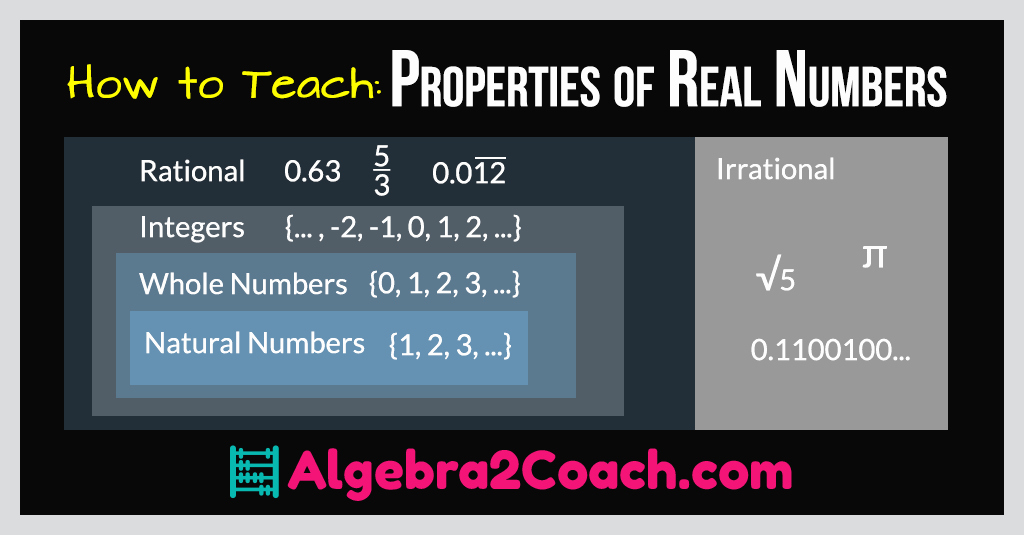 Properties Of Real Numbers Worksheet Beautiful Properties Of Real Numbers Worksheets ⋆ Algebra2coach