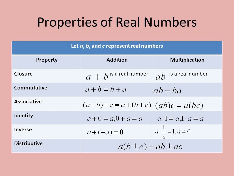 Properties Of Real Numbers Worksheet Best Of Properties Of Real Numbers Worksheet Algebra 2 Deployday