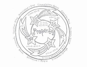Properties Of Real Numbers Worksheet Inspirational Properties Of Real Numbers Graphic organizer Practice