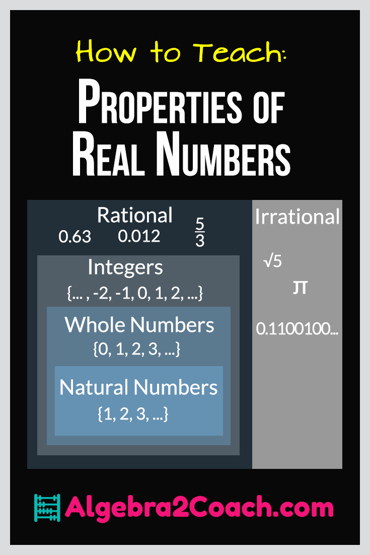 Properties Of Real Numbers Worksheet Inspirational Properties Of Real Numbers Worksheets ⋆ Algebra2coach