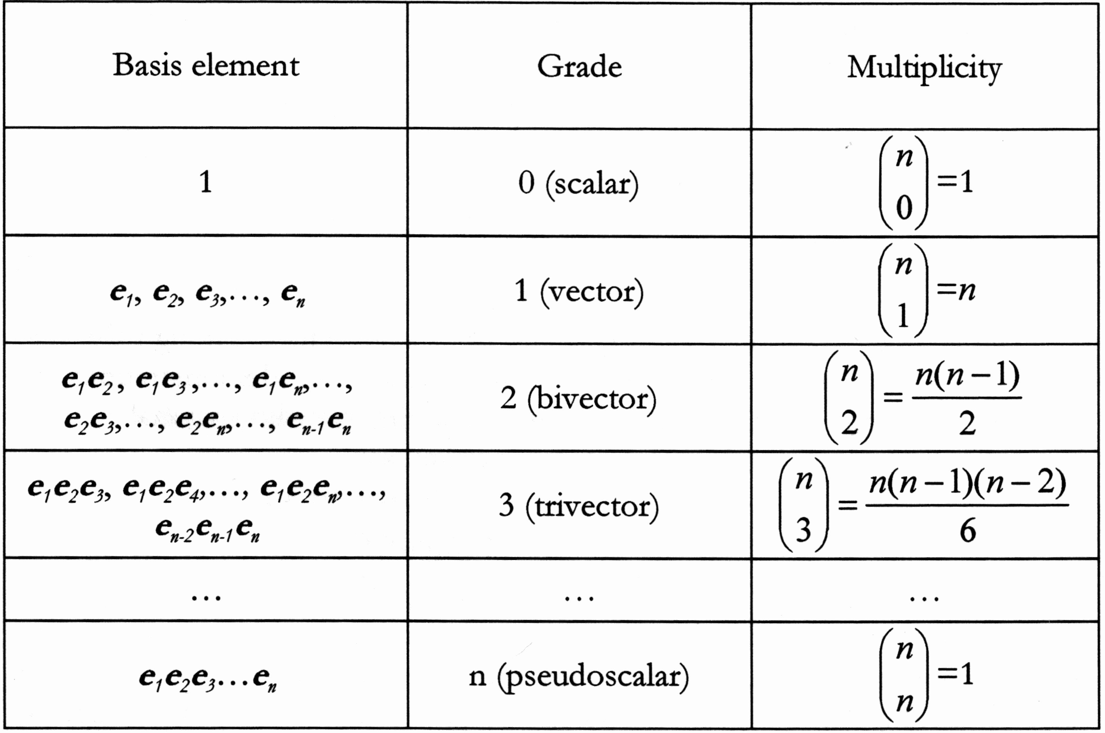 Properties Of Real Numbers Worksheet Luxury 15 Best Of Properties Real Numbers Worksheet