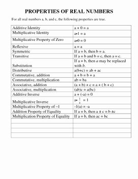 Properties Of Real Numbers Worksheet Unique Properties Of Real Numbers Project by Cheryl Etheridge
