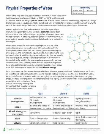 Properties Of Water Worksheet Beautiful Pinterest • the World's Catalog Of Ideas