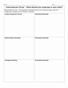 Properties Of Water Worksheet Biology Fresh Properties Of Water Worksheet