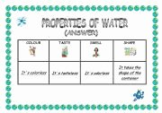 Properties Of Water Worksheet Elegant English Teaching Worksheets Water