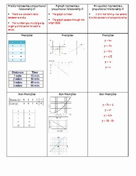 Proportional and Nonproportional Relationships Worksheet Fresh Direct Variation and Constant Of Proportionality by Math