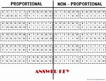 Proportional and Nonproportional Relationships Worksheet Fresh Proportional or Non Proportional Relationship Tables Cut
