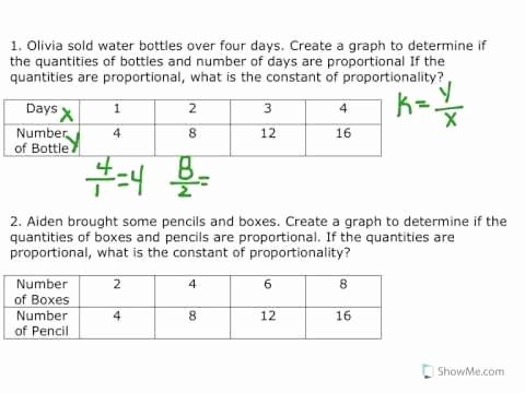 Proportional and Nonproportional Relationships Worksheet Lovely Lesson 3 1 Representing Proportional Relationships