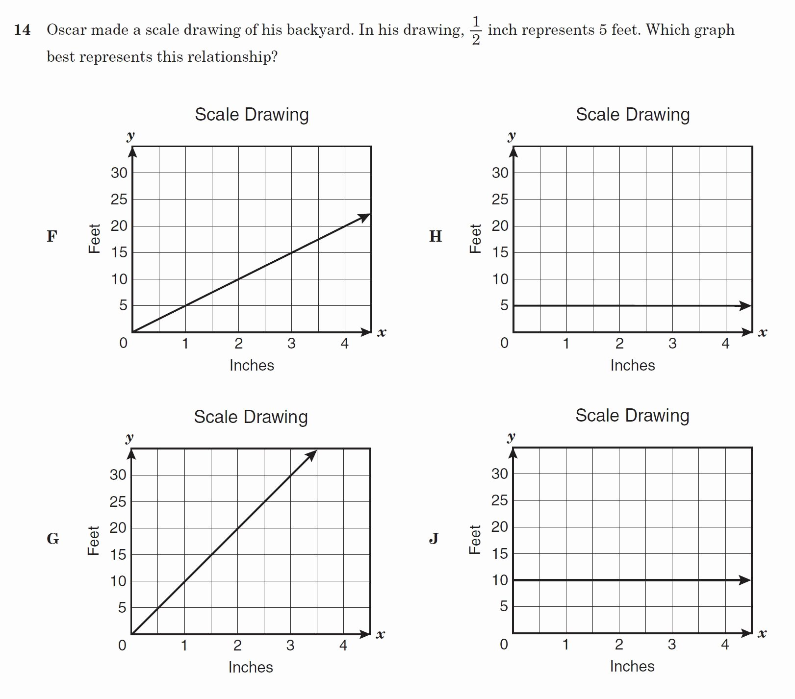 Proportional and Nonproportional Relationships Worksheet Lovely Relationships Graph Relationships