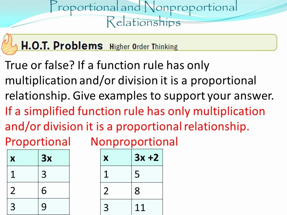 Proportional and Nonproportional Relationships Worksheet Luxury Intro to Proportional Relationships Video