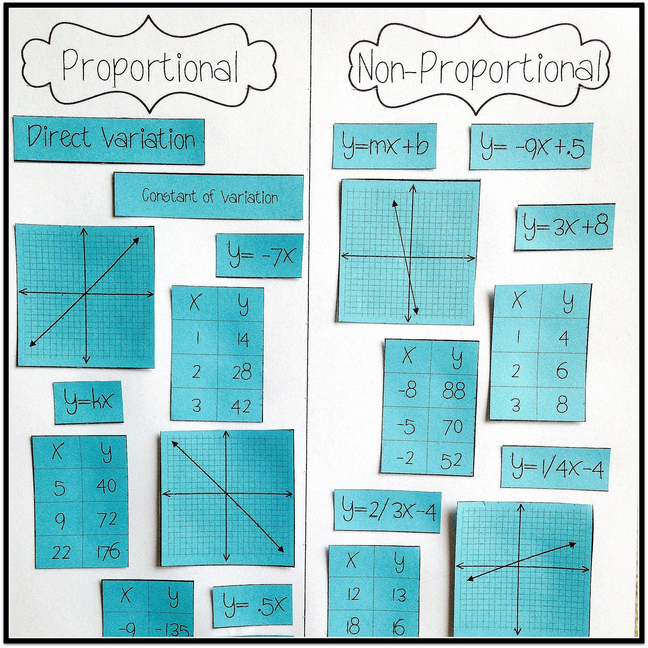 Proportional and Nonproportional Relationships Worksheet Unique Proportional Vs Non Proportional Card sort & Homework