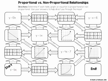 Proportional vs Non Proportional Relationships Mazes