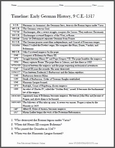 Protestant Reformation Worksheet Answers Fresh Protestant Reformation Timeline