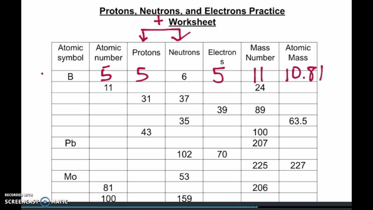 Protons Neutrons and Electrons Worksheet Best Of Protons Neutrons and Electrons Practice Worksheet
