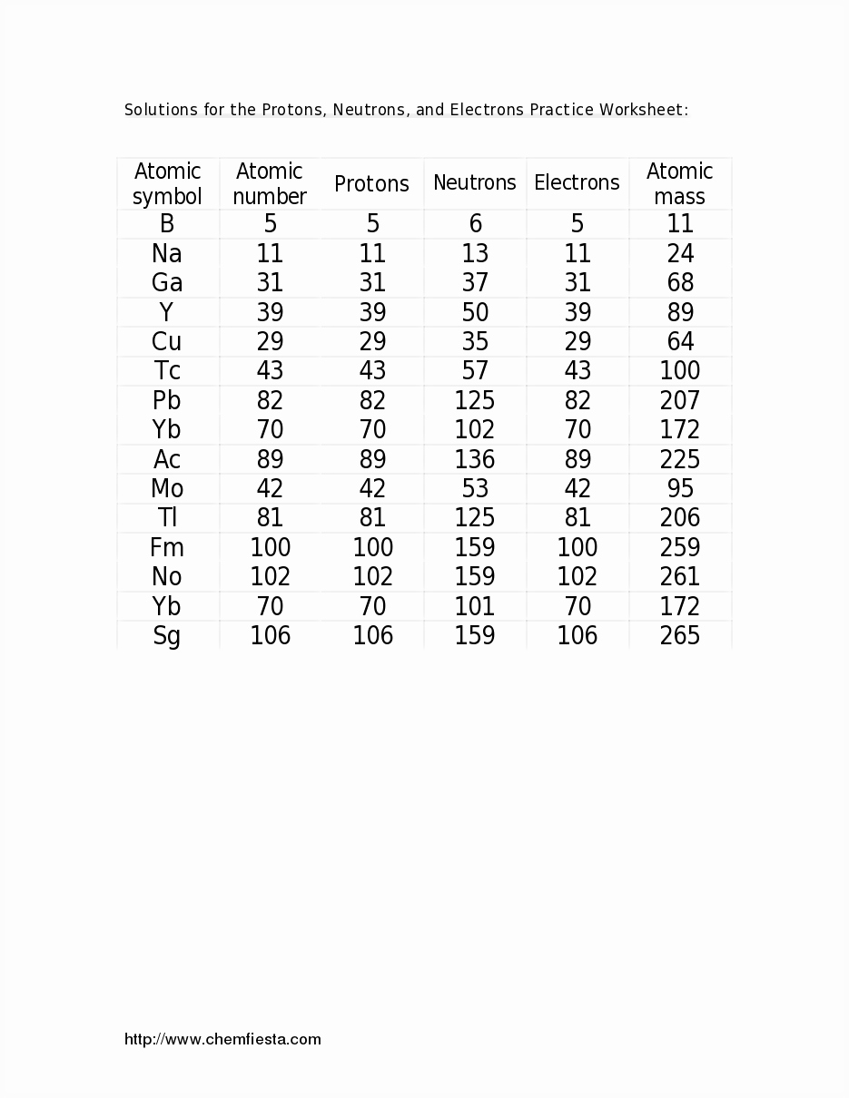 Protons Neutrons and Electrons Worksheet Unique Protons Neutrons and Electrons Practice Worksheet