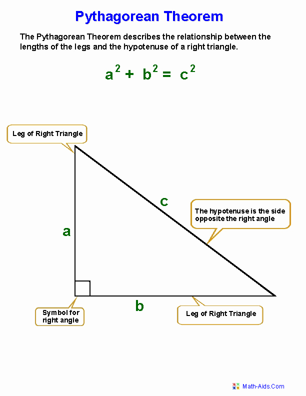 Pythagorean theorem Worksheet 8th Grade Elegant Pythagorean theorem Worksheets