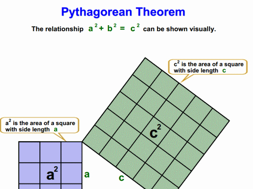 Pythagorean theorem Worksheet 8th Grade Inspirational Understand and Apply the Pythagorean theorem