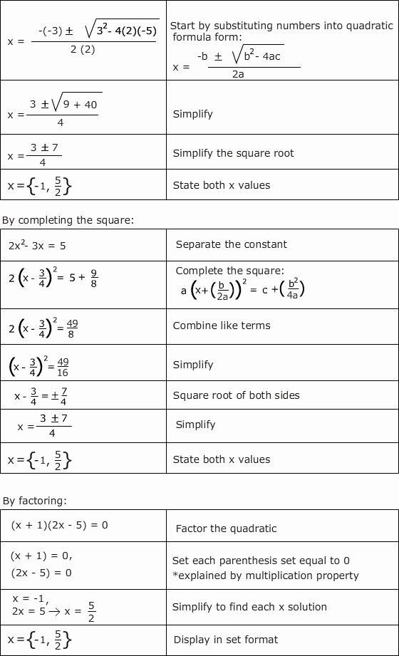 Quadratic formula Worksheet with Answers Luxury Algebra 2 assignment solve Each Equation with the