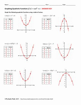 Quadratic Functions Worksheet with Answers Elegant Graphing Quadratic Functions F X =ax 2 C Algebra Worksheet