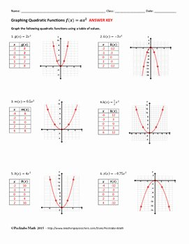 Quadratic Functions Worksheet with Answers Luxury Graphing Quadratic Functions F X =ax 2 Algebra Worksheet