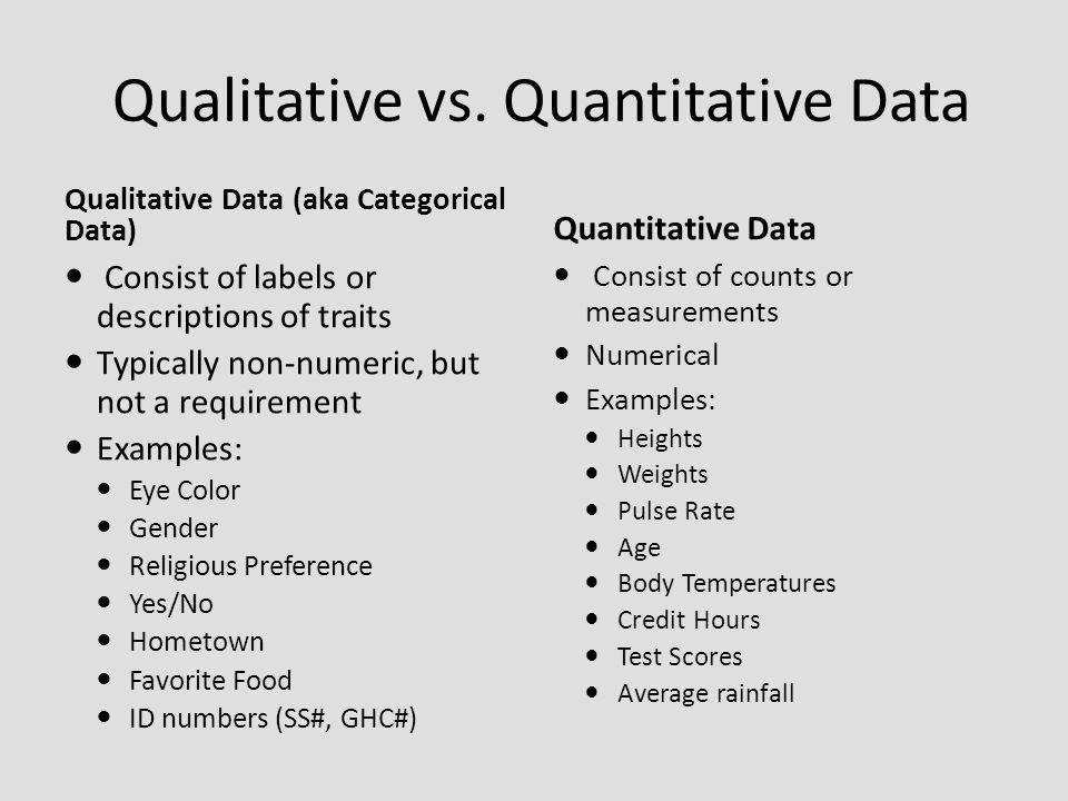 Qualitative Vs Quantitative Worksheet Beautiful Data Analysis Data Analysis Qualitative Vs Quantitative