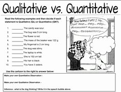 Qualitative Vs Quantitative Worksheet Beautiful Mutations Worksheet Biology Pinterest