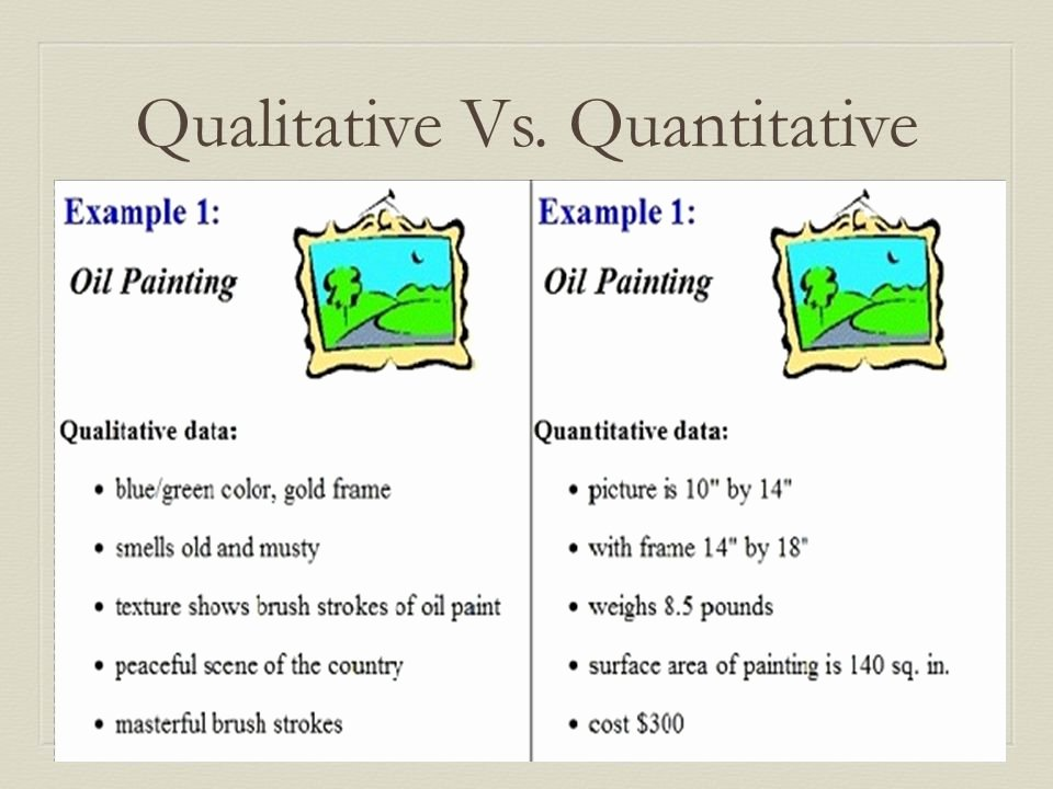 Qualitative Vs Quantitative Worksheet Beautiful Qualitative Vs Quantitative Daily Quotes About