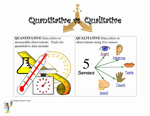 Qualitative Vs Quantitative Worksheet Fresh Quantitative Vs Qualitative Observations by G715