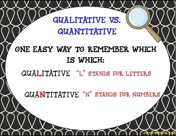 Qualitative Vs Quantitative Worksheet Luxury Qualitative Vs Quantitative Presentation Science Skills