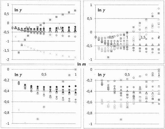 Quantum Numbers Practice Worksheet Best Of 84 Quantum Numbers Practice Worksheet