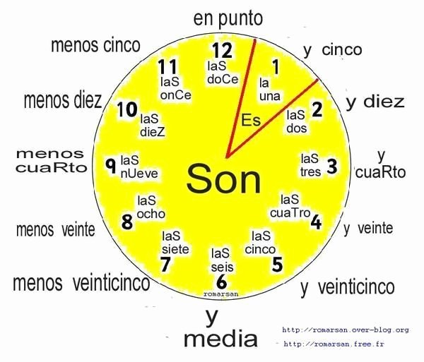 Que Hora Es Worksheet Elegant 37 Best Images About La Hora On Pinterest