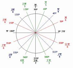 Radians to Degrees Worksheet Best Of Angles and Radians Of A Unit Circle Worksheet