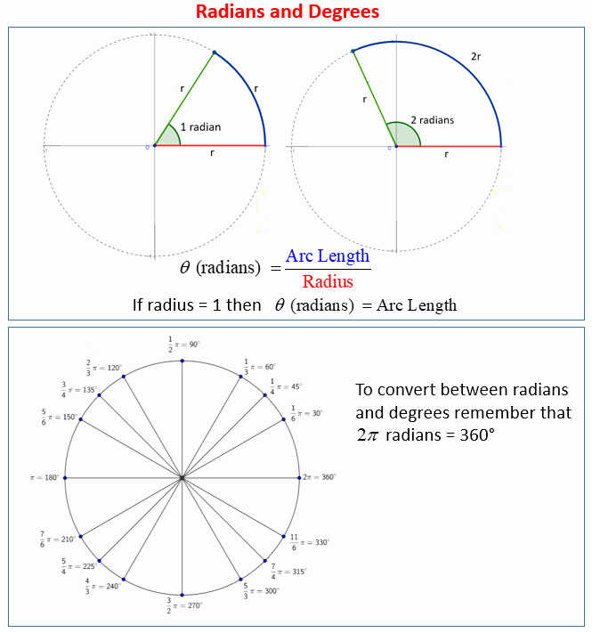 Radians to Degrees Worksheet Fresh Radians and Degrees solutions Examples Worksheets Videos