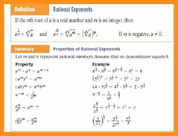 Radical and Rational Exponents Worksheet Luxury Rational Exponents Worksheet