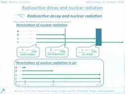 Radioactive Decay Worksheet Answers New Radioactive Decay and Nuclear Radiation Worksheets and