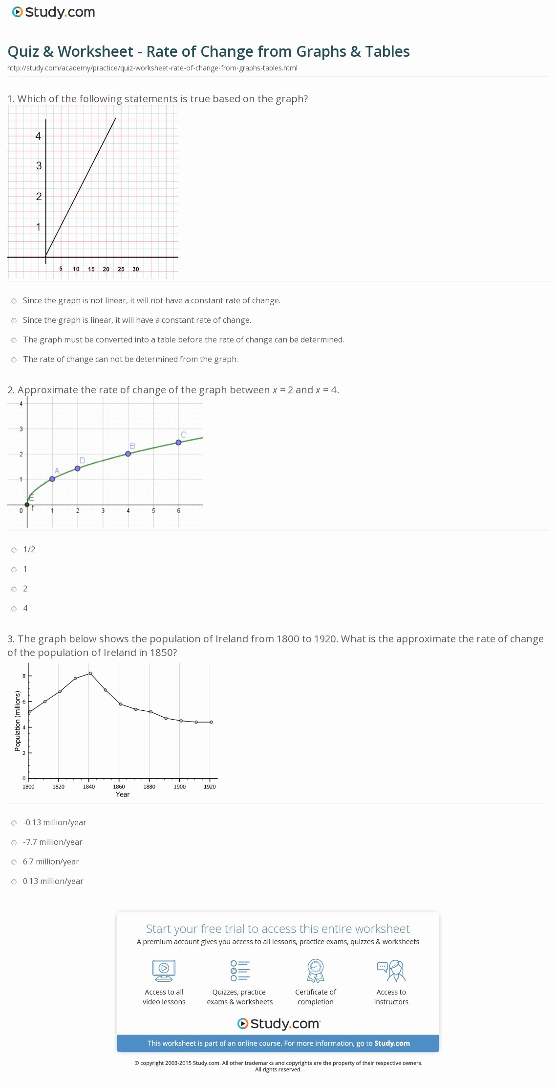 Rate Of Change Worksheet Best Of Quiz & Worksheet Rate Of Change From Graphs & Tables