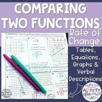 Rate Of Change Worksheet Lovely Paring Two Functions by Rate Of Change Practice