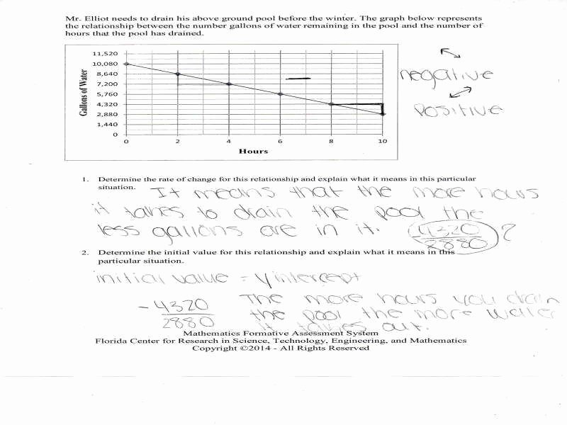 Rate Of Change Worksheet Unique Constant Rate Change Worksheet