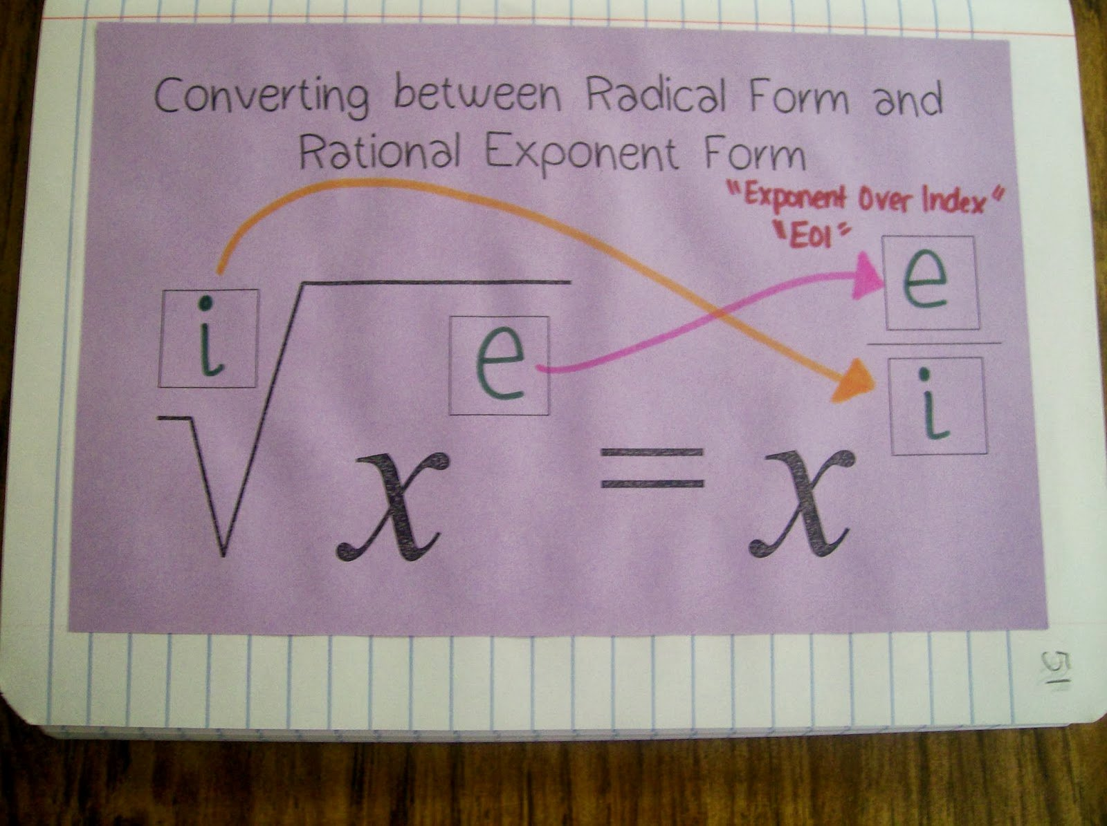 Rational Exponents and Radicals Worksheet Awesome Math = Love Ending Our Unit Radicals