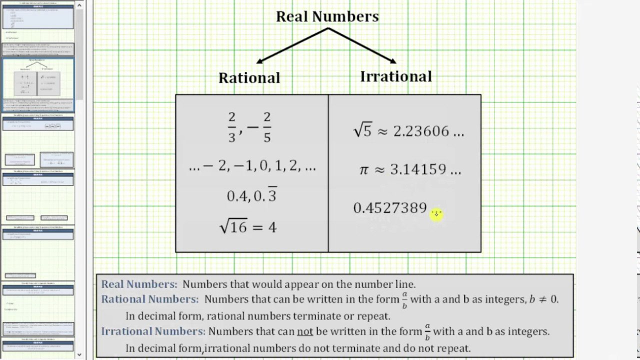 Rational Irrational Numbers Worksheet Elegant Determine Rational or Irrational Numbers Square Roots and