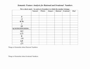 Rational or Irrational Worksheet Lovely Semantic Feature Analysis for Rational and Irrational