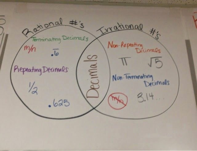 Rational Vs Irrational Numbers Worksheet Awesome Best 25 Irrational Numbers Ideas On Pinterest
