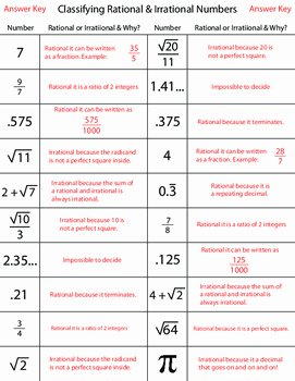 Rational Vs Irrational Numbers Worksheet Inspirational Classifying Rational & Irrational Numbers by Kevin Wilda