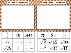 Rational Vs Irrational Numbers Worksheet Inspirational Estimating Square Roots On A Number Line Task Card