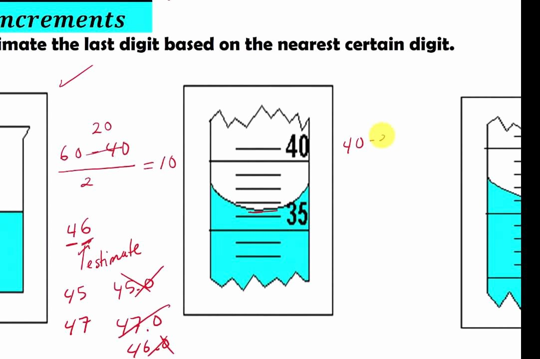 Reading A Graduated Cylinder Worksheet New How to Read A Graduated Cylinder or A Burette