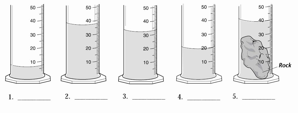 Reading A Graduated Cylinder Worksheet New Volume Of Liquid Activity 1b Measuring Using Standard